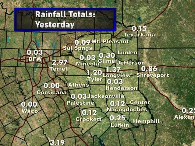 Rainfall Yesterday